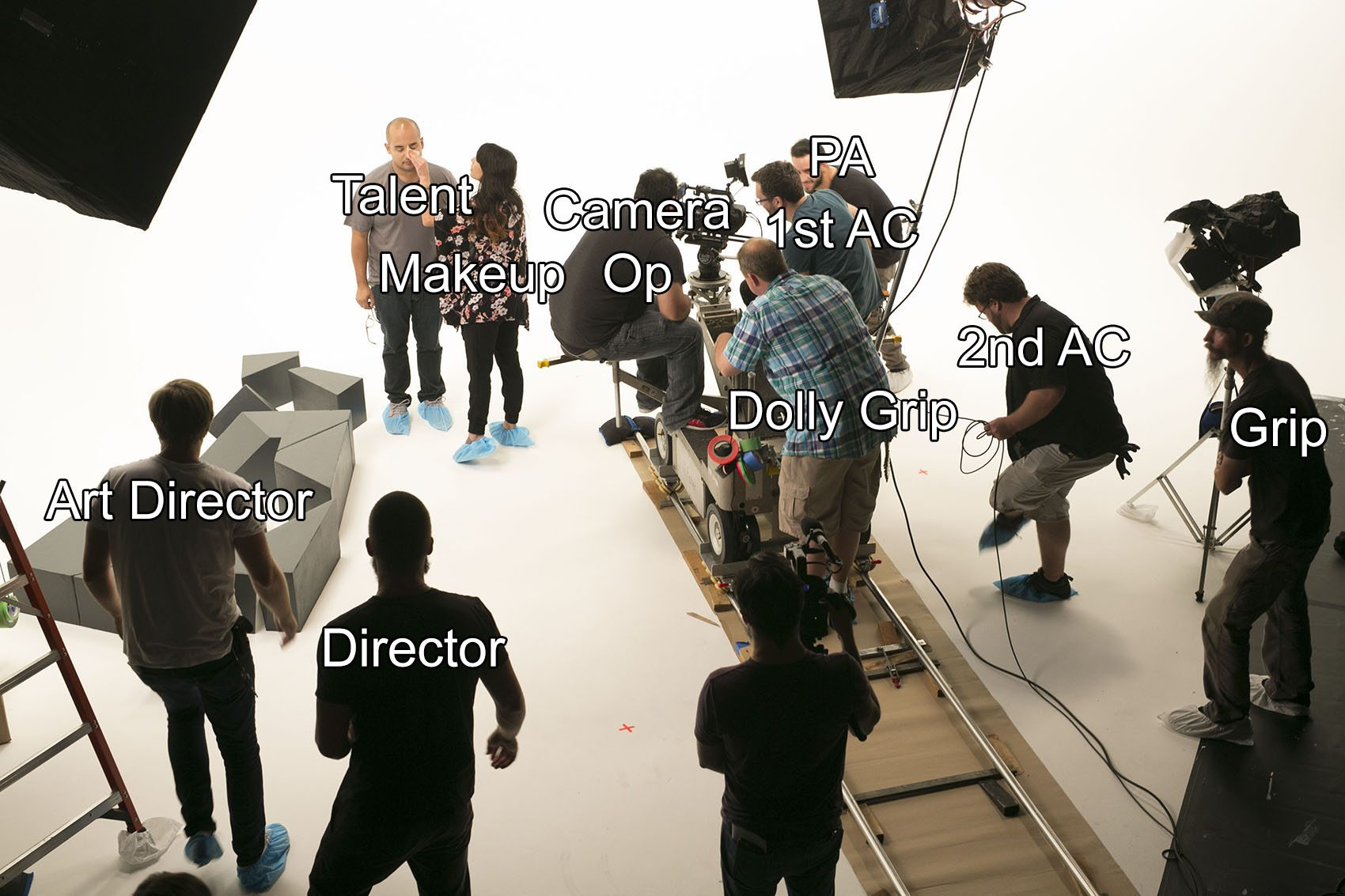 branding-video-commercial-production-crew-labeled